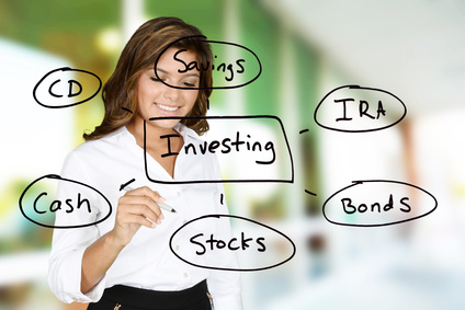 Learn the costs, benefits and drawbacks of investing