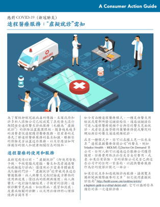 Telemedicine: What to know about virtual doctor visits (Chinese) Cover