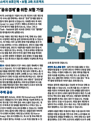 Insuring yourself in the 'sharing economy' (Korean) Cover